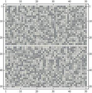 river-initial-lattice